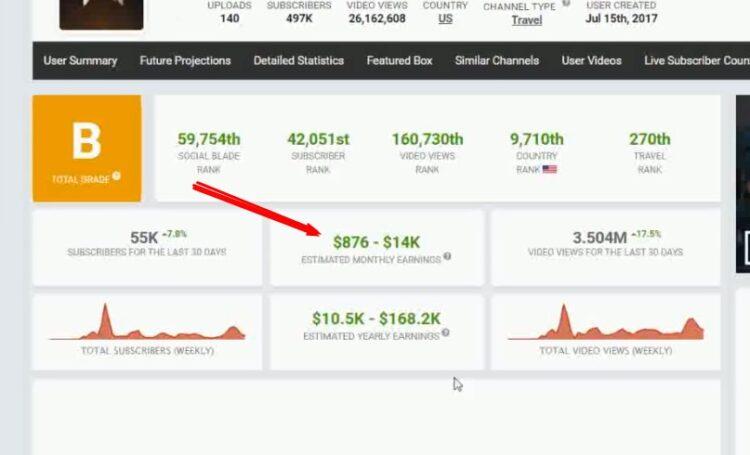 كيفية ربح المال من اليوتيوب 2020
